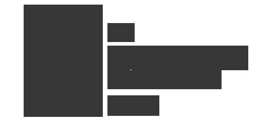 international school virtual tour